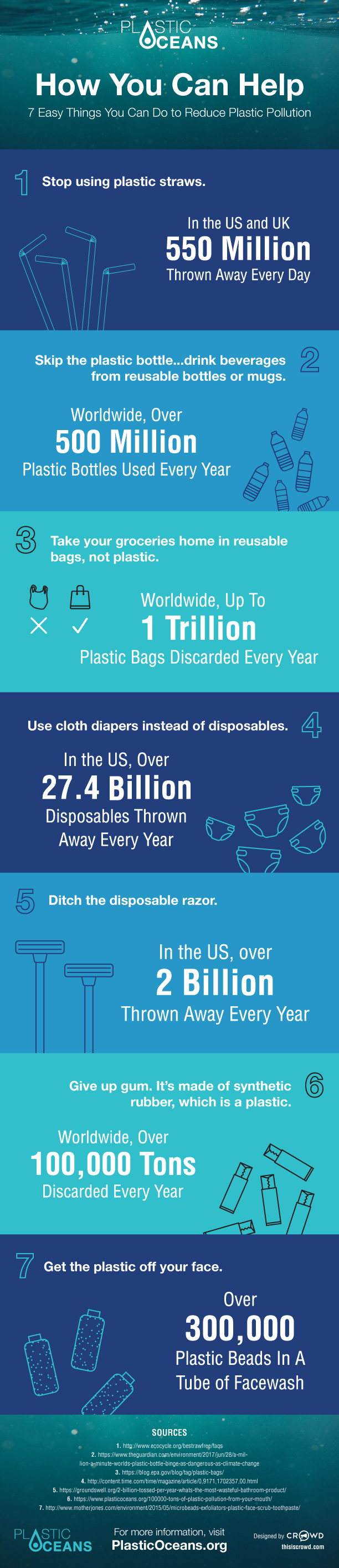 Reduce your plastic infographic