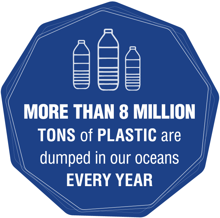 More Than 8 million Tons of Plastic are dumped in our oceans year